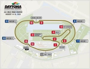 Dis Road Course Map